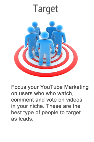 Increase Youtube Views with Tube Automator - The Youtube Views